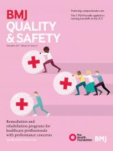 BMJ Quality & Safety: 26 (12)