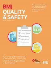 BMJ Quality & Safety: 26 (5)