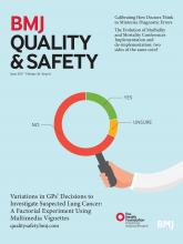 BMJ Quality & Safety: 26 (6)