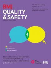 BMJ Quality & Safety: 27 (10)