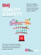 BMJ Quality & Safety: 27 (12)
