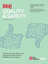 BMJ Quality & Safety: 27 (2)