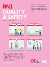 BMJ Quality & Safety: 27 (3)