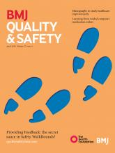 BMJ Quality & Safety: 27 (4)
