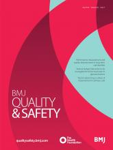 BMJ Quality & Safety: 28 (7)
