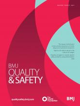 BMJ Quality & Safety: 29 (3)