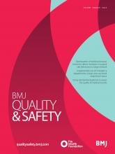 BMJ Quality & Safety: 29 (6)