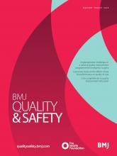 BMJ Quality & Safety: 29 (8)