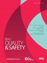 BMJ Quality & Safety: 30 (8)